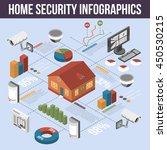 best home security automated... | Shutterstock .eps vector #450530215