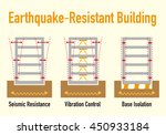 earthquake resistant structure... | Shutterstock .eps vector #450933184