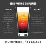 different types of beer poster... | Shutterstock .eps vector #451131685