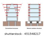 earthquake resistant structure... | Shutterstock .eps vector #451548217