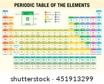 periodic table of the elements  ... | Shutterstock .eps vector #451913299
