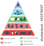 the hierarchy of human needs ... | Shutterstock .eps vector #452578537
