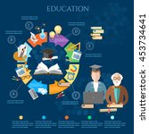 education infographic professor ... | Shutterstock .eps vector #453734641
