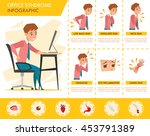 man office syndrome info graphic | Shutterstock .eps vector #453791389