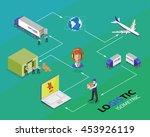 global logistics network flat... | Shutterstock .eps vector #453926119