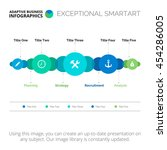 complex process diagram template | Shutterstock .eps vector #454286005