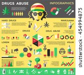 flat drugs infographics with...   Shutterstock .eps vector #454994875