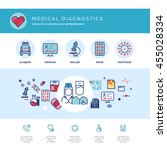 medical diagnostics  medicine... | Shutterstock .eps vector #455028334