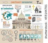 christianity infographic.... | Shutterstock .eps vector #455144701