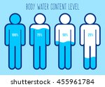 Vector Stock Of Water Content...