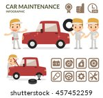 car maintenance infographic.... | Shutterstock .eps vector #457452259