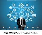 vector businessman  ideas ... | Shutterstock .eps vector #460264801