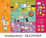 on line market infographic set... | Shutterstock .eps vector #461292469