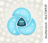 vector infographic. template...   Shutterstock .eps vector #461728939