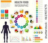 vitamin food sources with chart ... | Shutterstock .eps vector #461907475