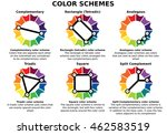type of color schemes ... | Shutterstock .eps vector #462583519