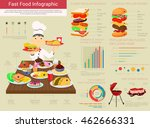 unhealthy and greasy fast food... | Shutterstock .eps vector #462666331
