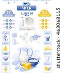 vector illustration of milk... | Shutterstock .eps vector #463068115