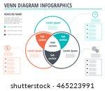 venn diagram circles...   Shutterstock .eps vector #465223991
