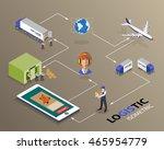 global logistics network flat... | Shutterstock .eps vector #465954779