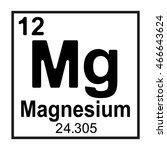 periodic table element magnesium | Shutterstock .eps vector #466643624
