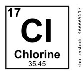 periodic table element chlorine | Shutterstock .eps vector #466669517