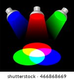 Additive Color Mixing With...