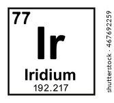 periodic table element iridium   Shutterstock .eps vector #467692259