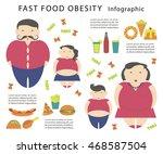obesity infographic template  ... | Shutterstock .eps vector #468587504
