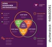 venn diagram vector circles....   Shutterstock .eps vector #468683081