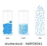 the three fundamental states of ... | Shutterstock .eps vector #468928361