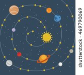 set of planets card design....   Shutterstock .eps vector #469790069