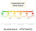 comparative pain scale vector... | Shutterstock .eps vector #470716421