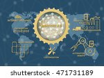industrial 4.0 cyber physical... | Shutterstock . vector #471731189