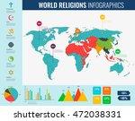 world religions infographic... | Shutterstock .eps vector #472038331
