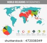 world religions infographic... | Shutterstock .eps vector #472038349