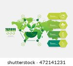 environment infographic | Shutterstock .eps vector #472141231