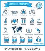 tuberculosis  tb  infographics  ...