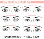eyes face chart blank template... | Shutterstock .eps vector #473674525