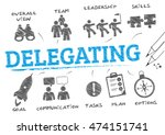 delegating. chart with keywords ... | Shutterstock .eps vector #474151741