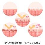 cc   bb   dd cream and skin... | Shutterstock .eps vector #474764269