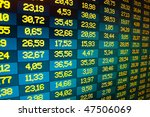 Stock Quotes at real time at the stock exchange - stock photo