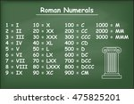 roman numerals on green... | Shutterstock .eps vector #475825201