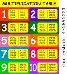 mathematical multiplication...   Shutterstock .eps vector #475895221