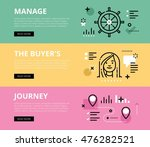 flat line web banners of manage ... | Shutterstock . vector #476282521