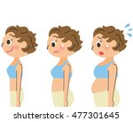 woman who diets | Shutterstock .eps vector #477301645