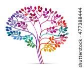 Creative Concept Of The Brain...