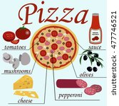 the image of pizza with... | Shutterstock .eps vector #477746521