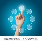 finger clicking a button | Shutterstock . vector #477909421