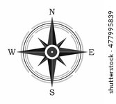 compass icon on white...
